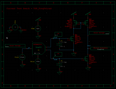 Image of S-edit schematic editing