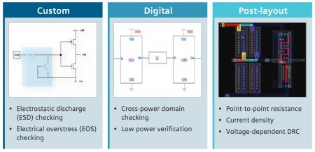 PERC's range of complex verification abilities