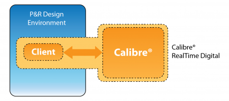 Calibre RealTime Digital in your environment